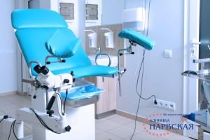 diagnostika v ginekologii v spb